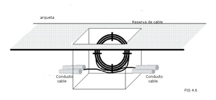 Tipos de Instalación de Fibra óptica - Conectores-Redes-Fibra óptica-FTTh-Ethernet