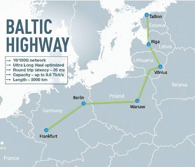baltic-highway-map-w