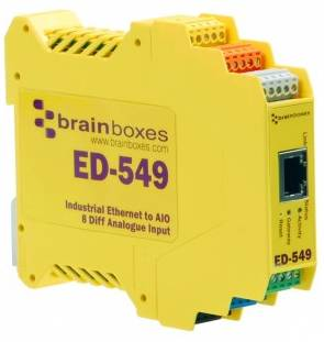 ethernet brainboxes