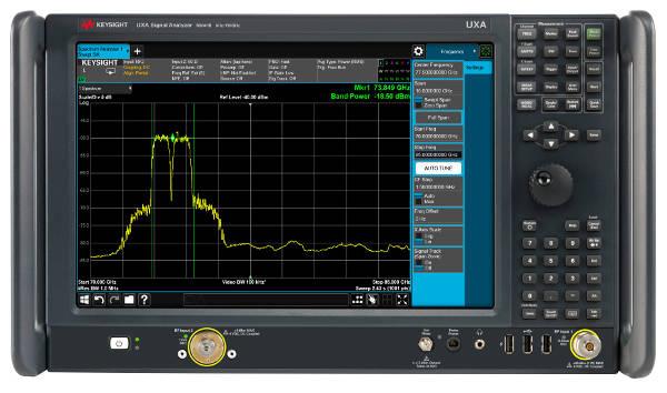 Analizador de señales forex
