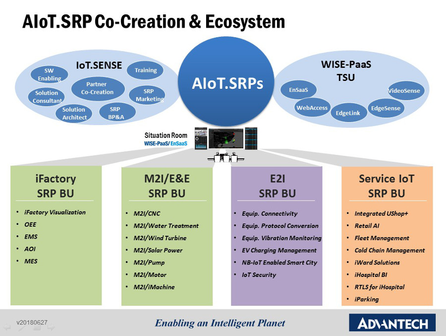 Advantech-IIoT.Solutions-w